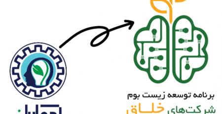 معرفی لکو به عنوان شرکت خلاق